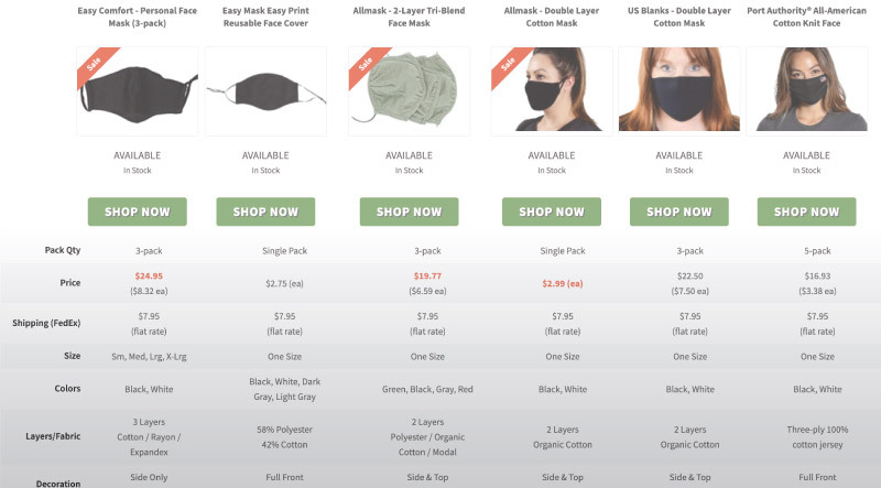 Screenshot of face mask comparison guide